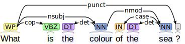 NLP dependency tree